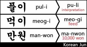 [image] 받침 lesson 5