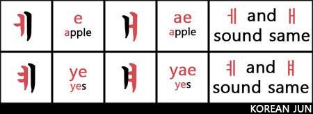 Learn Hangul Korean Alphabet From A Native Korean Korean Jun