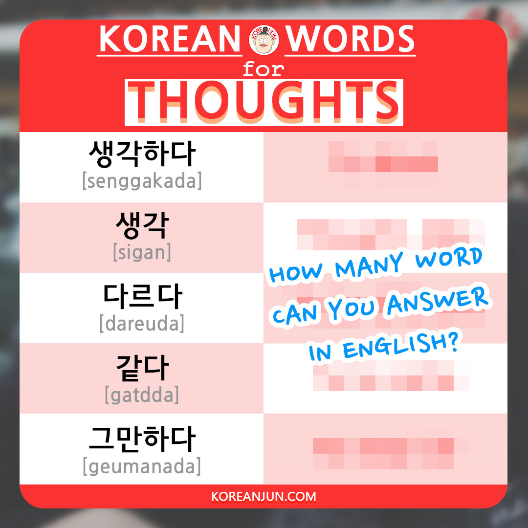 Korean Words for Thoughts