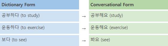 Korean Language Course 06. Word Types 1 img