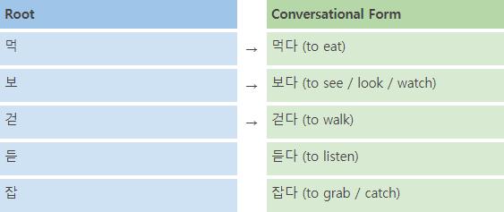 Korean Language Course 06. Word Types 5 img