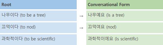 Korean Language Course 06. Word Types 7 img