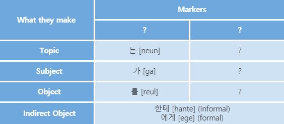 Korean Language Course Markers 1 img