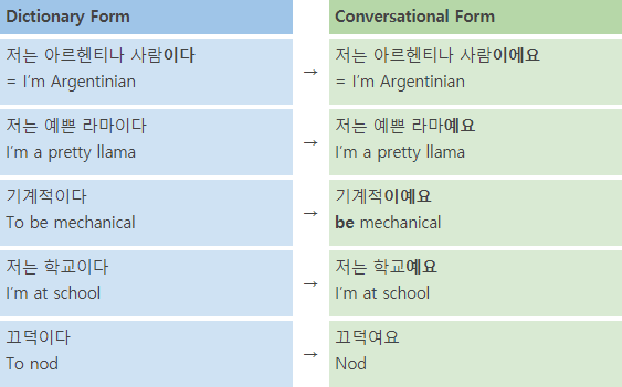 Korean Language Course 16. Present Tense 3 img