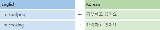 Korean Language Course 17. 있다 verb 3 img