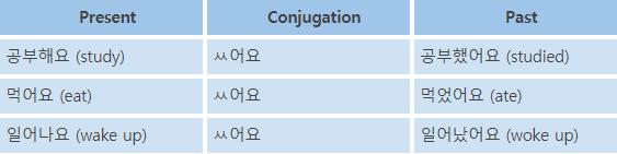 Korean Language Course 18. Past Tense 1 img