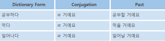 Korean Language Course 19. Future Tense 1 img