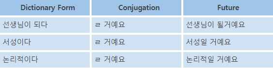 Korean Language Course 19. Future Tense 3 img
