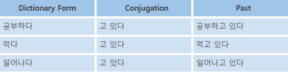 Korean Language Course 21. Progressive Tense 1 img