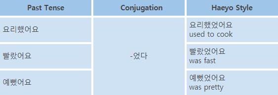 Korean Language Course 22. Great Past 3 img