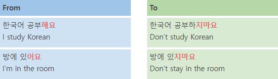Korean Language Course 25. Orders 3 img