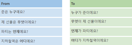 Korean Language Course 26. Wh-Questions 5 img