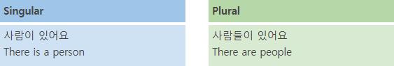 Plural 3 img