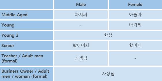 Korean Language Course Titles 1 img