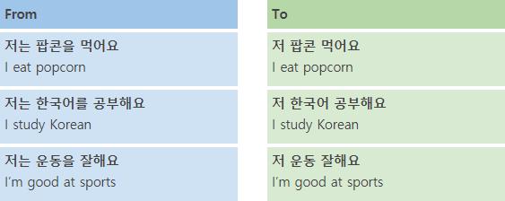 Korean Language Dropped Components 1 img