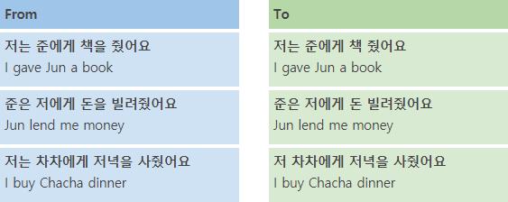 Korean Language Dropped Components 3 img