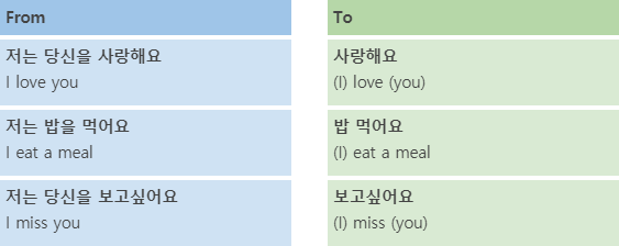 Korean Language Dropped Components 4